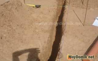 Утеплитель для канализационных труб — Всё о канализации