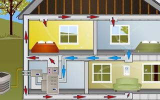 Система отопления и вентиляции в доме