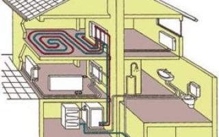 Системы отопления с насосной циркуляцией — Система отопления