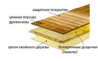 Паркетная доска или ламинат: лучше ламинированный такой пол, как выбрать натуральное дерево, фото и сравнение