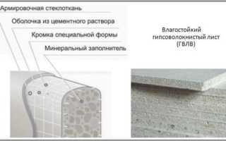 ГВЛВ — технические характеристики и применение материала