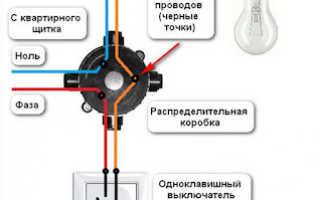 Схема освещения квартиры: разводка электропроводки своими руками