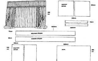 Занавески на кухню своими руками: выкройки и тонкости пошива
