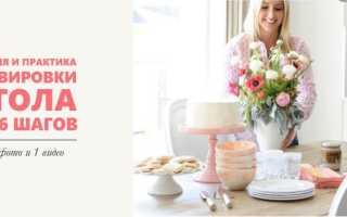 Сервировка стола в домашних условиях: варианты по ситуации и идеи