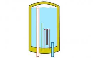 Как полностью слить воду из водонагревателя — Отопление