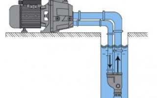 Эжектор для насосной станции — сборка и установка своими руками — ЭкоПроблем