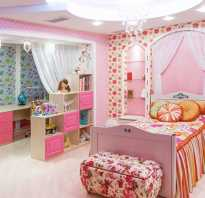 Дизайн детской комнаты для девочки — фото и рекомендации