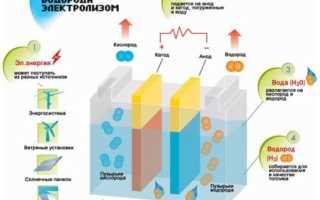 Водородный котел отопления дома и генератор своими руками — принцип работы и преимущества