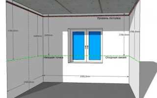 Как сделать потолок из гипсокартона: как правильно собрать навесной потолок из ГКЛ, как делать подвесные гипсокартонные потолки в комнате
