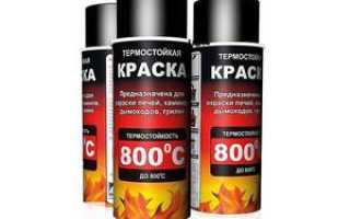 Термостойкая краска по металлу до 1000 градусов