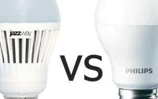 Светодиодные лампы «Jazzway»: отзывы, плюсы и минусы, обзор моделей