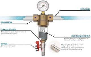 Промывной фильтр механической очистки воды от примесей