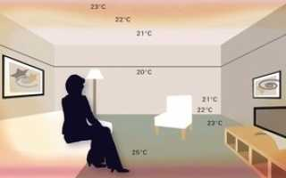 Оптимальная температура воздуха в жилом помещении. Комфортная и оптимальная температура воздуха