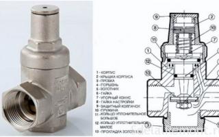Как отрегулировать редуктор давления воды в квартире — Строим и ремонтируем