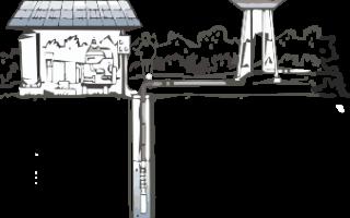 Медные трубы и фитинги в Москве и области, заказ, доставка, гарантия (495) 777-67-22 — Tavago