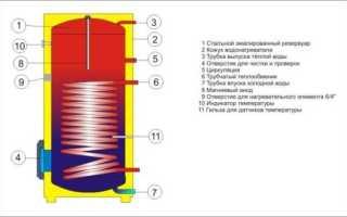 Схема подключения бойлера косвенного нагрева — Всё об отоплении