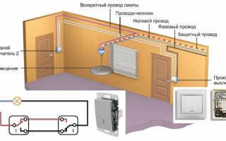 Проходной выключатель: схема подключения устройства