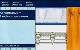 Хозяйкам на заметку: как повесить шторы на шторной ленте