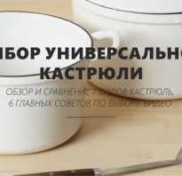 Как выбрать посуду для дома: виды, материалы, особенности