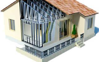 Металлическая вентиляционная труба – подробный обзор труб для вентиляции — Каркасные дома — строительство, облицовка, подбор материалов