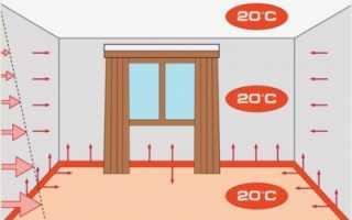 Водяные плинтусные радиаторы отопления своими руками