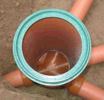 Дренажный смотровой колодец — Все о канализации