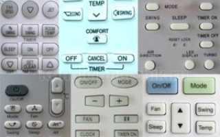 Кондиционеры и сплит-системы TCL: отзывы, инструкции к пульту управления