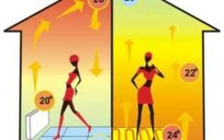 Теплые полы: плюсы и минусы