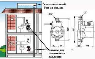 Насос для повышения давления воды — особенности выбора и применения