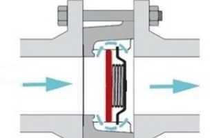 Обратный клапан для отопления — принцип работы