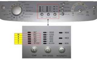 Ошибки стиральных машин Аристон. Ошибки и причины