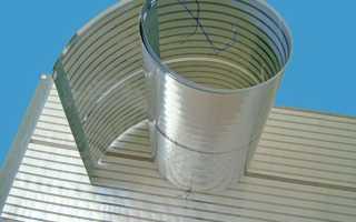 Инфракрасное отопление плэн — Система отопления